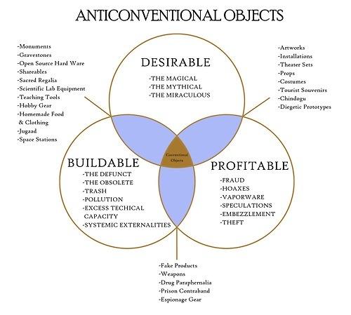 Vin Diesel Diagram Layout Wiring Diagrams
