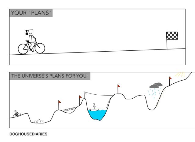 Life-plans-Mashable