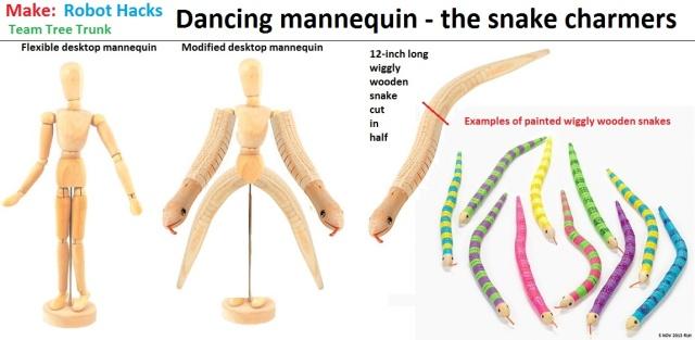 mannequin-mod