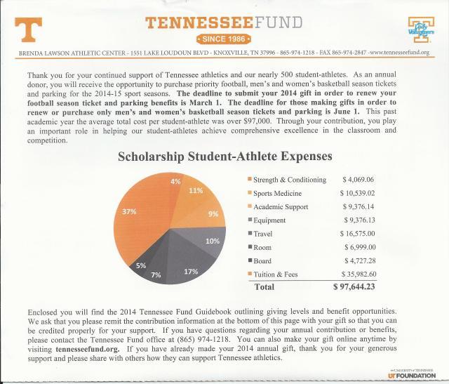 2013-UT-student-athlete-cost